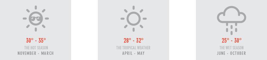 krabi-weather