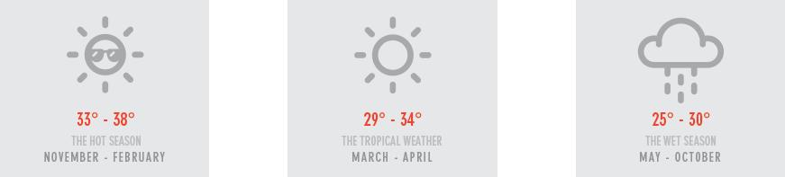 phuket-weather